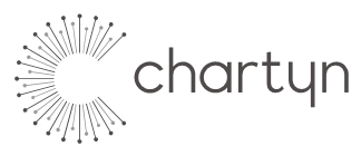 Chartyn, Business Intelligence